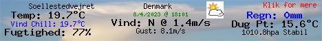 Vejret i Søllested, Danmark